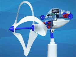 Wind Power Generator Set